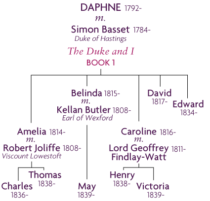 Family Tree: 2nd Epilogue - The Duke and I